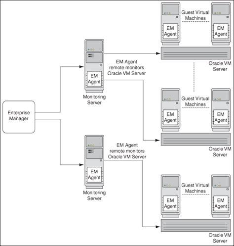 machine architecture diagram machine architecture diagram periodic diagrams