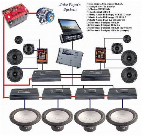 stereo capacitor troubleshooting 25 best ideas about car audio on car audio systems car sound systems and car audio