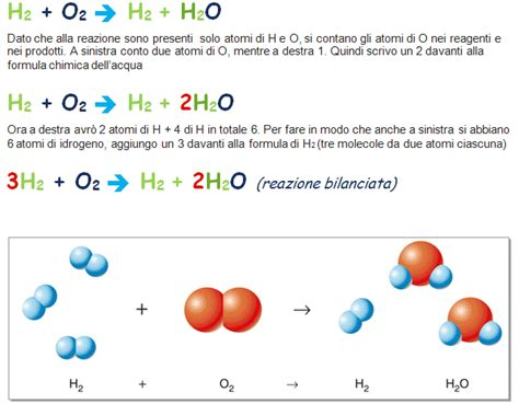 test ammissione chimica il bilanciamento chimica test ammissione universit 224