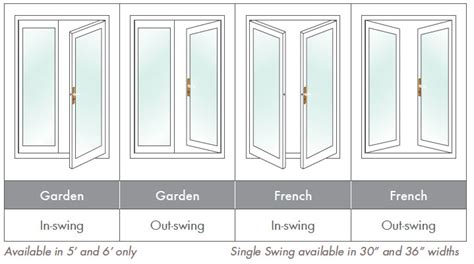 Should Exterior Doors Swing In Or Out Should Exterior Doors Swing In Or Out How To Replace And