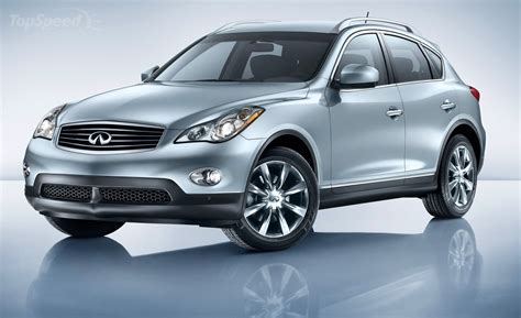 nissan infiniti 2015 comparison infiniti qx50 journey2015 vs nissan rogue
