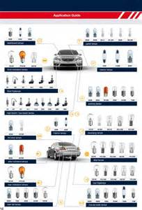 Car Light Bulbs Sizes Car Bulb Application Chart E Trimas