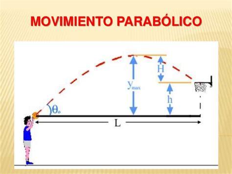 imagenes en movimiento html ejemplos movimiento parab 243 lico