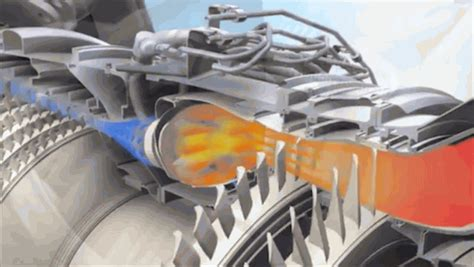 steam engine diagram gif commercial aviation what provides the greatest thrust in