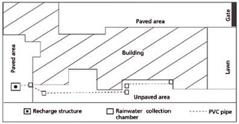 layout plan for rainwater harvesting cse give facebookthesis web fc2 com