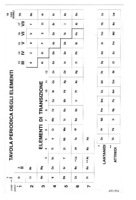 alogeni tavola periodica chimica