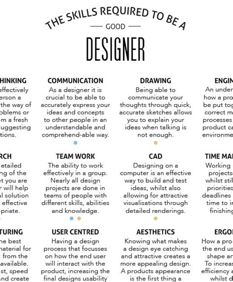 Skills Needed To Be A Interior Designer by Skills Needed To Be A Interior Designer 28 Images