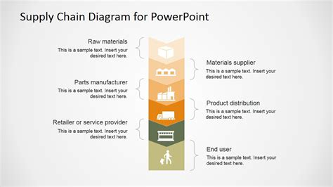 Supply Chain Powerpoint Diagram Flat Design Slidemodel Supply Chain Diagram Template Free