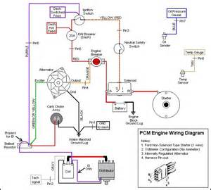 simple boat wiring diagram ignition simple get free image about wiring diagram