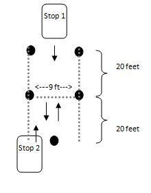 ohio maneuverability test diagram maneuverability toledo driving school