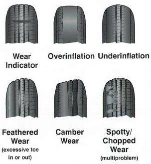 rv tires   rubber meets  road