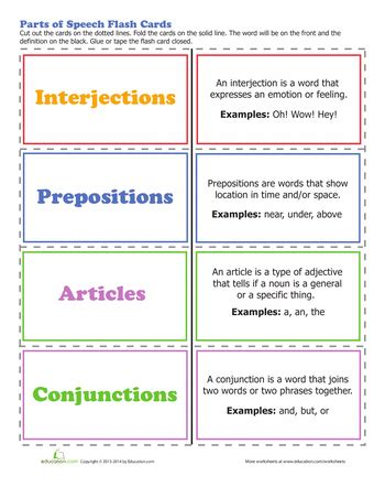 Parts Of Speech Worksheet Speech Printable