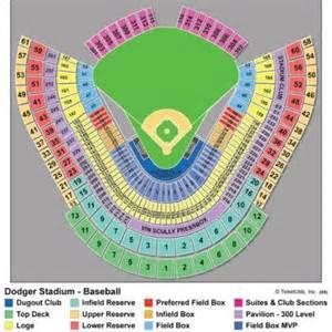 Dodgers Stadium Seat View » Home Design 2017