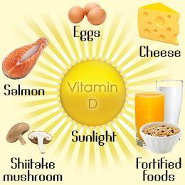 Harga Vitamin Dove sudah minum yakin kebutuhan vitamin d anda sudah