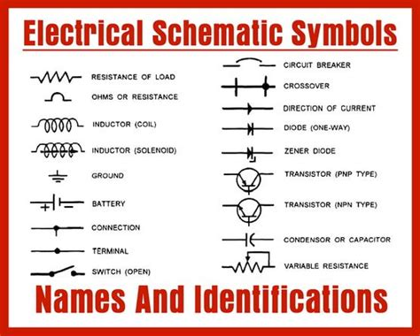 electrical schematics symbols explained