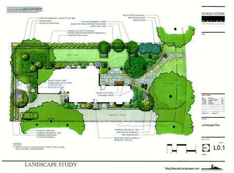 house garden plan 1000 images about планы лд on pinterest garden design