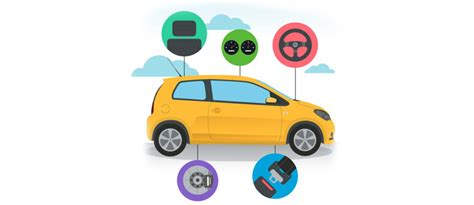 Third Car Insurance by Your Comprehensive Guide To Car Insurance Policy Purchases
