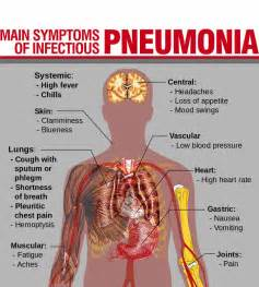 home remedies for walking pneumonia pneumonia expert cautions parents against exposing