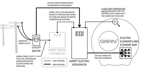 nordyne electric blower wiring diagram