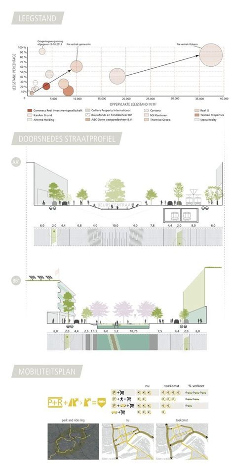 Landscape Architecture Concept Diagrams Best 25 Landscape Architecture Section Ideas On