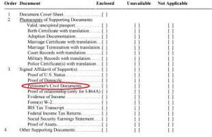 Petitioners Civil Documents