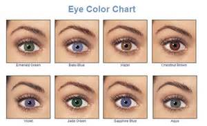 eye colors chart this shows all the basic eye colors hazel brown blue