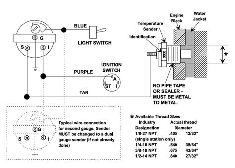 how do boat trim gauges work troubleshooting teleflex water temperature gauges