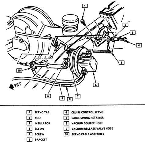 motor repair manual 1984 chevrolet corvette engine control 1997 ford mustang 3 8l mfi ohv 6cyl repair guides cruise control general information