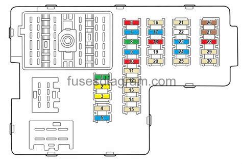 Fuses And Relays Box Diagram Mercury Mountaineer 2002 2005