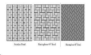 road pattern types overview on structural behaviour of concrete block pavement
