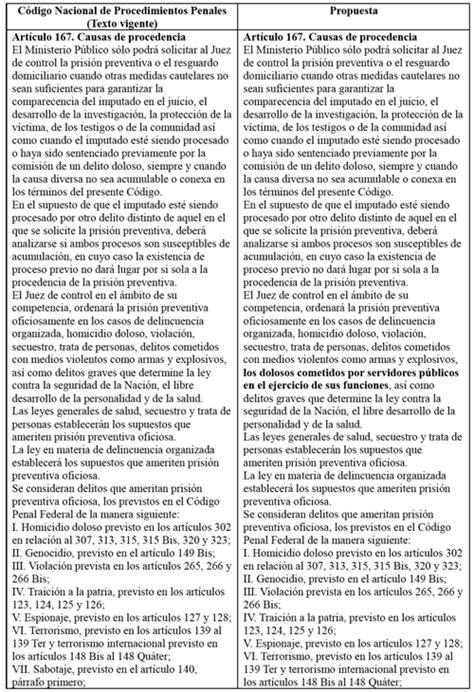 gaceta ley del regimen cambiario 2016 ley del issste 2016 diario oficial