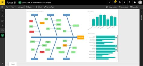 visio fishbone gain complete insights with the visio visualizations in