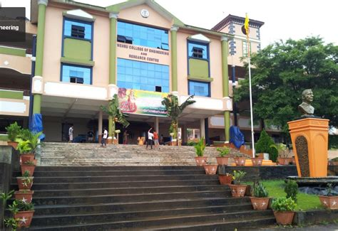Mba Entrance Coaching In Kochi by Nehru College Of Engineering And Research Centre In Kerala