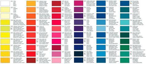 Fuchia by Faber Castell Colour Pencils Polychromos Pergamanoshop Nl