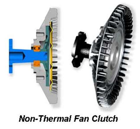 fan clutch replacement cost counter person training standard motor products