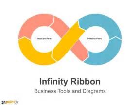 Loop Infinity Infinity Loop Diagram Fully Editable Powerpoint Slides