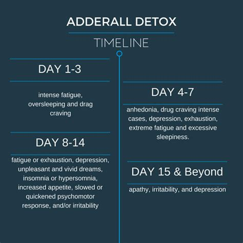How To Detox From Adderall At Home by Adderall Detox Sherman Oaks Ca Triumph Recovery