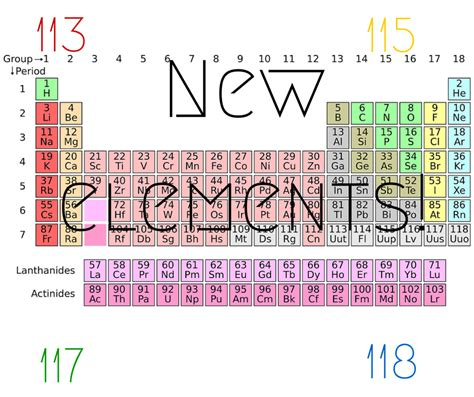 new year calculator element 4 new elements half a year later