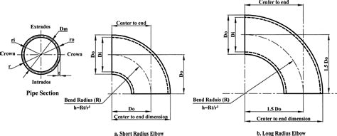 Pvc Conduit System 2 Way Angle 46 pipe bend angle calculation mechanical engineering