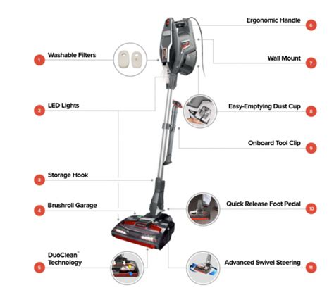 Light Vacuum Cleaner Shark Rocket Complete Vacuum Giveaway Mommies With Cents
