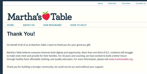 thank you letter after no contact info thanking and retaining your monthly donors network for