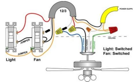 harbor ceiling fan wiring diagram 4 wire fan switch