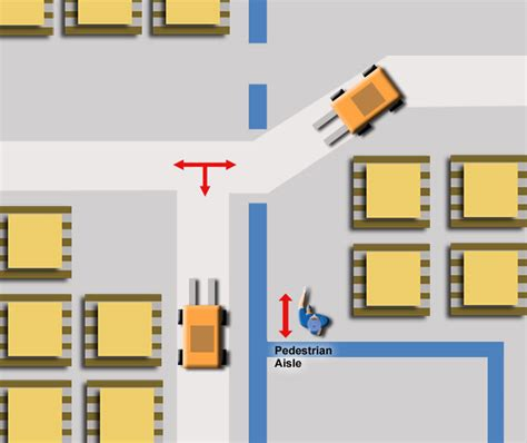 warehouse layout forklift pop quiz the best way to help prevent a forklift collision