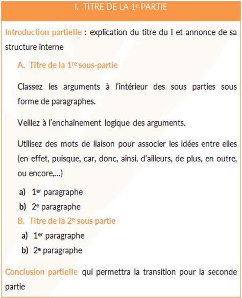 plan dissertation m 233 thodologie dissertation analyse des documents et