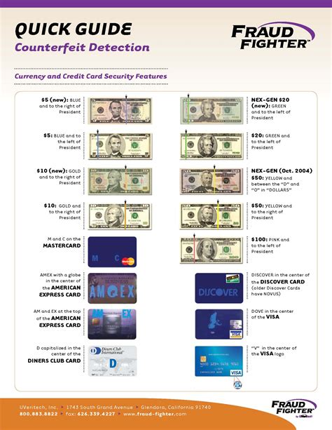 fraud fighter s quickguide to detecting counterfeit money