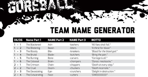 giblet blizzard goreball team name generator