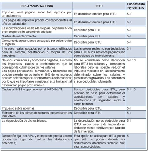 pago provisional 21016 ejemplo isr pagos provisionales de isr e ietu de arrendadores el