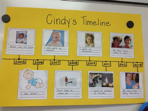 biography timeline ideas 13 best kids images on pinterest school projects