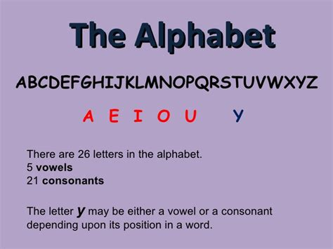 5 Letter Words Vowels Only vowels and consonants
