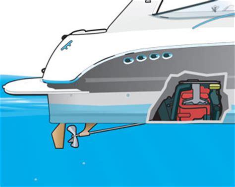motor boat types inboard engines in boat ed